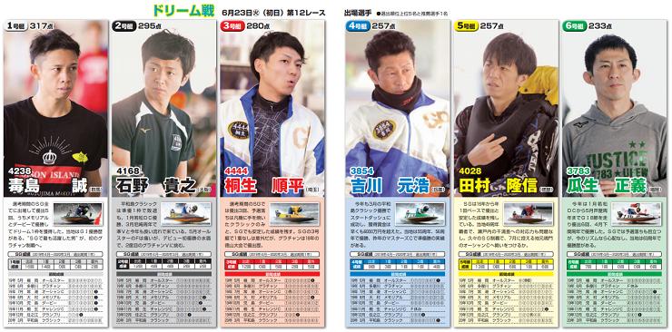 宮島SGグランドチャンピオンドリーム戦